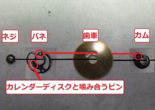 ロレックス オイスターパーペチュアルデイトジャスト 左から取り付けネジ、バネ、歯車、カムです