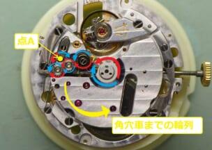 IWC 2針 ムーブメントはCal.3251。ローターが回転したときの自動巻きの動きを矢印で書いてみました。